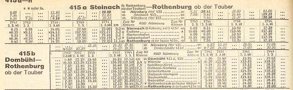 Vorkriegsfahrplan Rothenburg